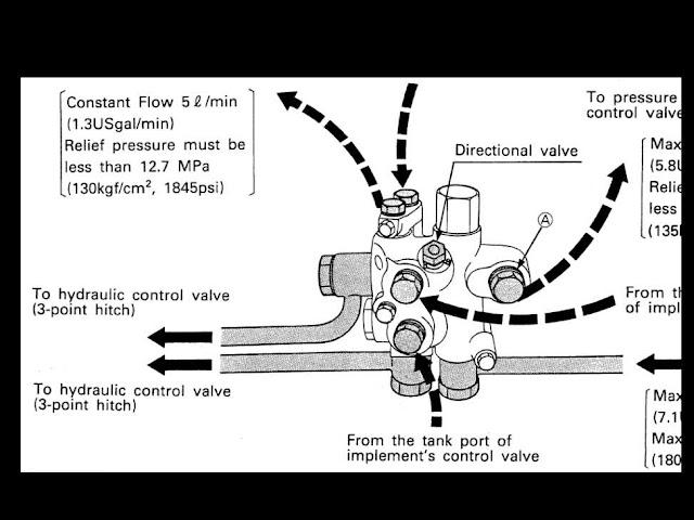 Yamaha Waverunner Wiring Diagram Yamaha Waverunner Engine