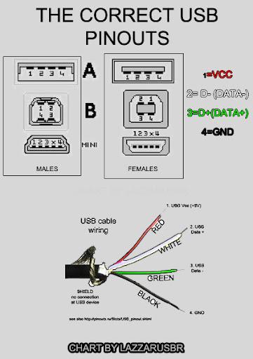 usb 2 0 wiring diagram