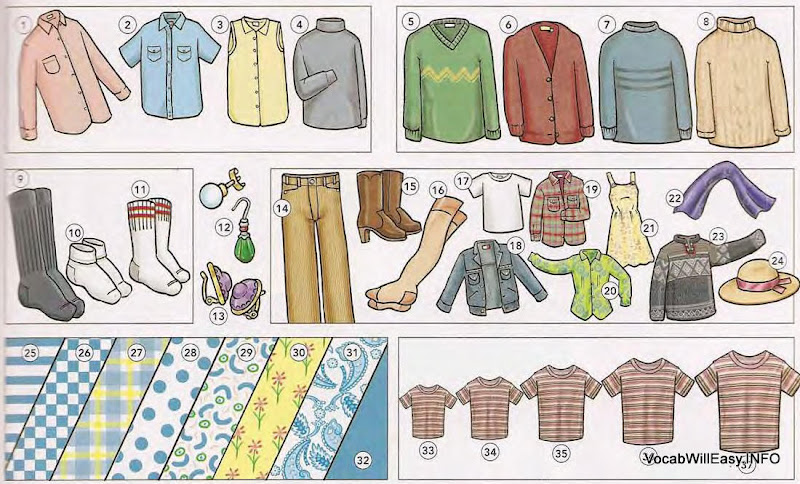 DESCRIBING%20CLOTHING DESCRIBING CLOTHING things english through pictures