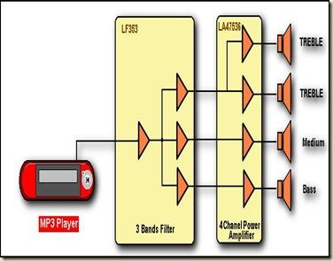 amplifier150w
