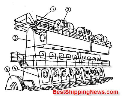 Mariner Mani: line diagram of engine