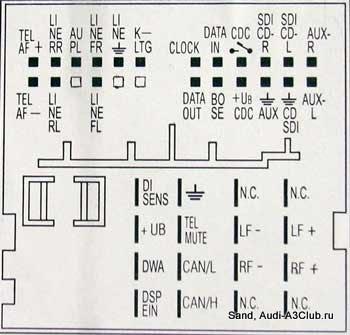 Дооснащение А3 (8P), включаем полезные фичи, VAG-COM