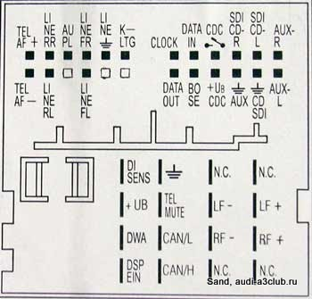[Отчет] Установка штатного блока Bluetooth(вариант