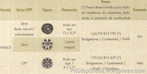 Novo Fiat Uno-327 infos (13)