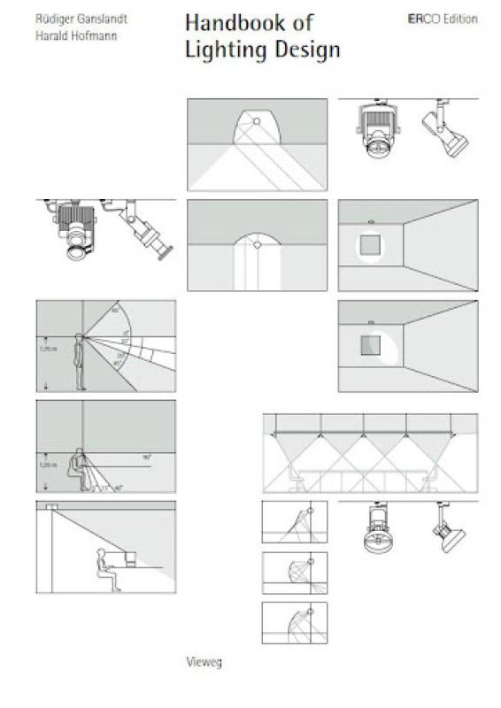 Interior light design pdf for Handbook of interior lighting design pdf