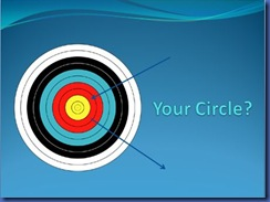 Expanding Your Circle 4