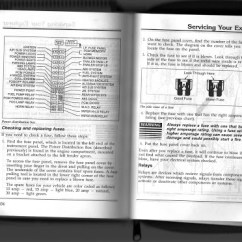 1996 Ford Explorer Headlight Wiring Diagram Hedgehog Skeleton Solved Fuse And Relay Locations 2nd Generation Power Distribution Img