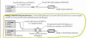 Smartcraft Wiring  The Hull Truth  Boating and Fishing Forum