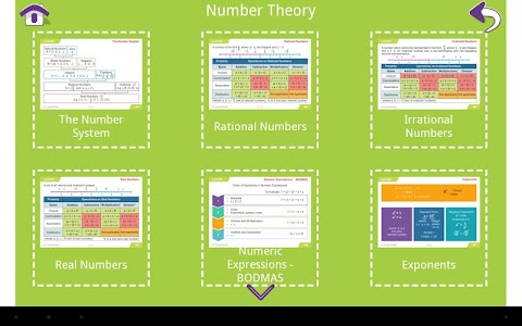Grade 8 Math Learning Cards screenshot 1