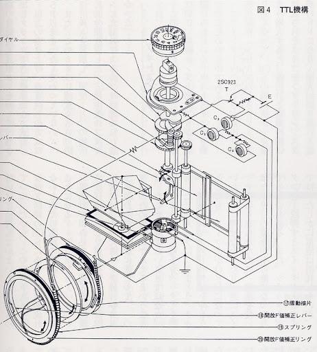 Angeliou 事蹟敗log - PENTAX、M42老機鏡、車及DIY: 我的 PENTAX SP-F 說明書
