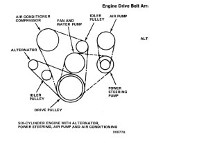 1983 CJ 7 Drive Belt Diagram and Alternator Install  Page
