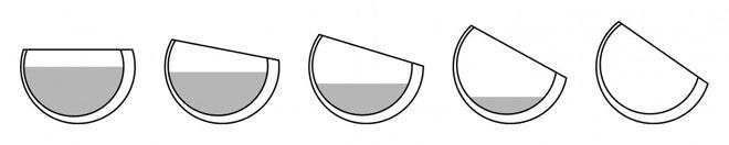 バランスカップの仕組み