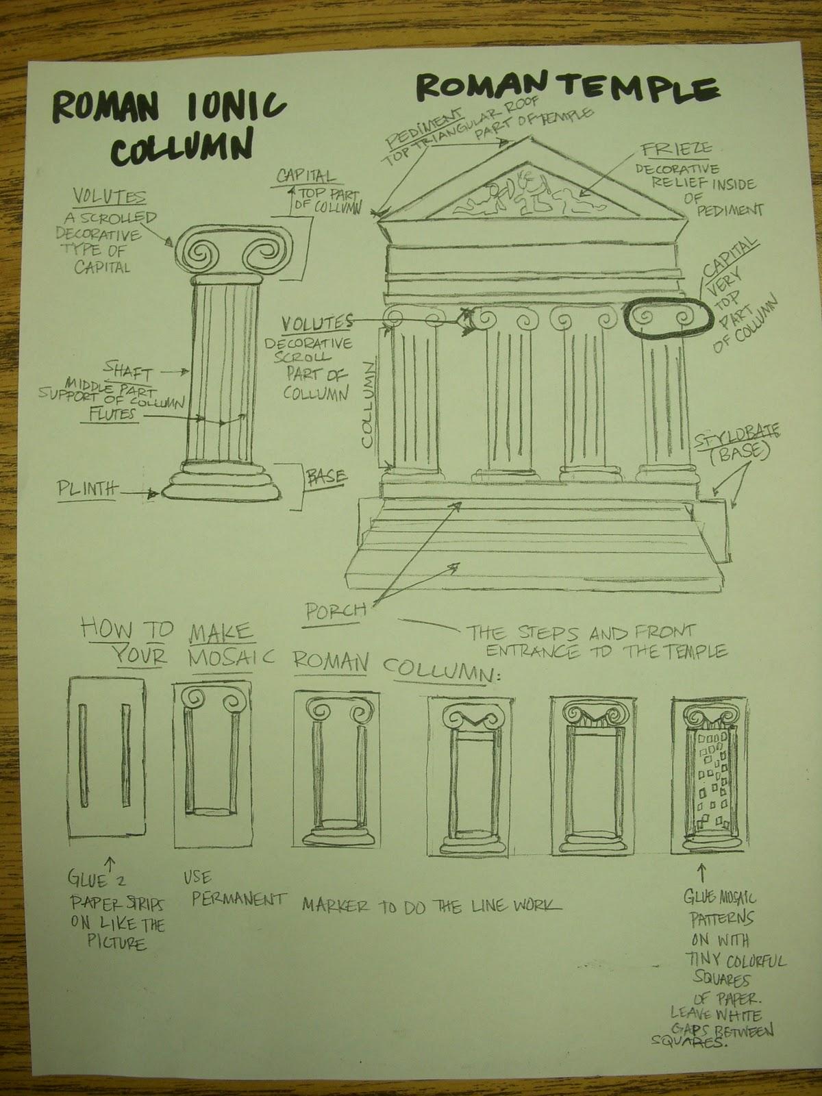 Artastic Miss Oetken S Artists Roman Columns Coins Mosaics Oh My
