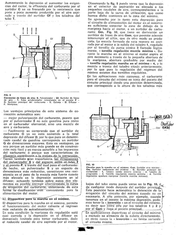 Manual de carburadores Weber en español.