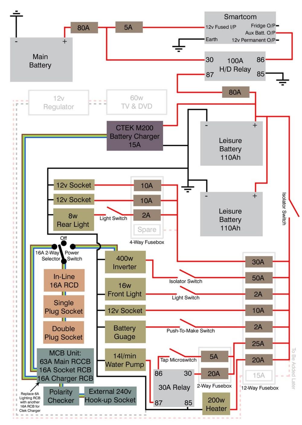 medium resolution of sargent wiring diagram schematic diagramsargent and greenleaf safe wiring diagram wiring diagram 3 way wiring diagram