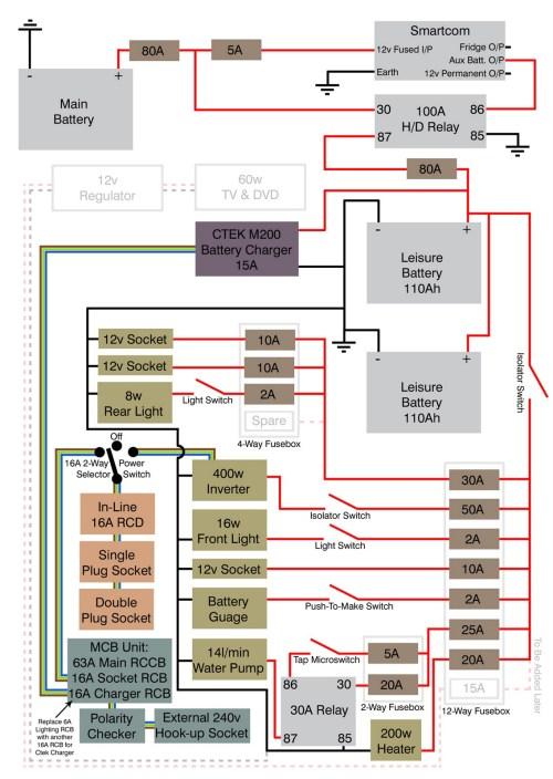 small resolution of 26 december 2010 vanny on tour december 2010 26 december 2010 smartcom relay wiring diagram