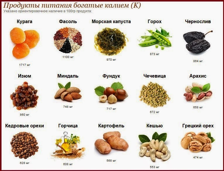 Каких витаминов не хватает если сводит ноги? Чего не хватает в организме, когда сводит мышцы ног судорогой