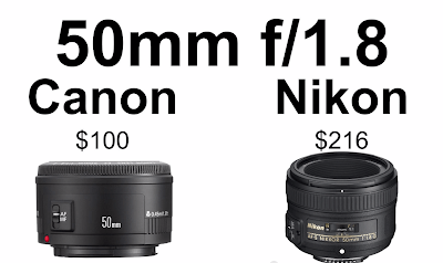 Canon vs. Nikon: Why I want to switch to Nikon, but can't fully  : Tony Northrup