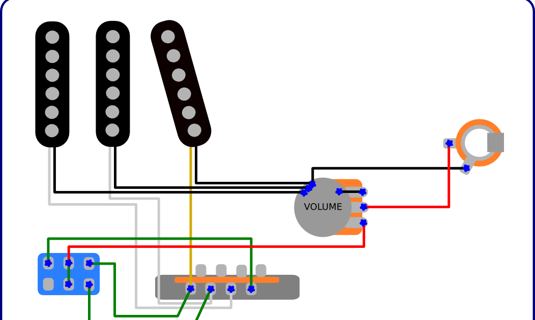 guitar 3 pickup wiring diagrams keystone rv cable tv diagram the blog - and tips: dick dale stratocaster