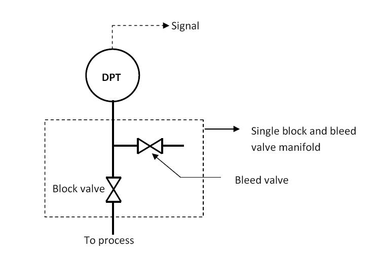 r33 stereo wiring diagram electrical explained pressure gage schematic symbol - illustration of
