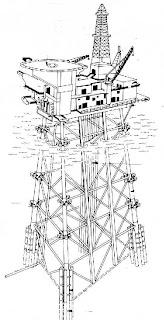 Gilank Helang Wijaya: Jacket Structure