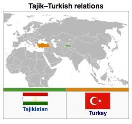 Turkey-Tajikistan Relations