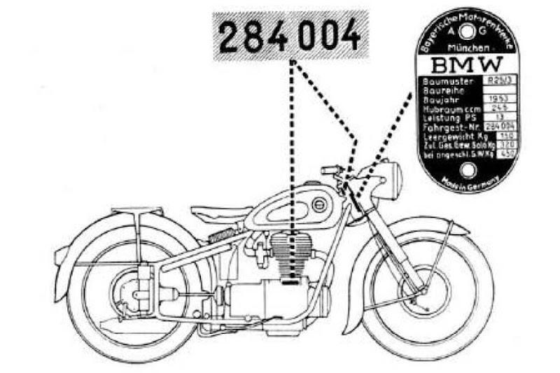 BMW Motorcycle Club Jakarta: Mengenal BMW R25, R25/2, R25/3