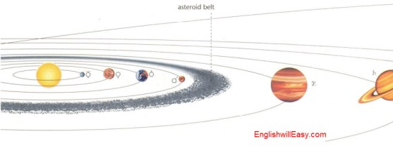Orbits of the Planets-1