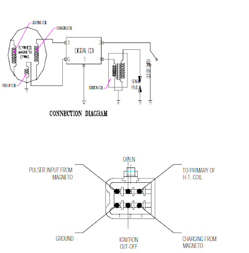Wiring Diagram Of Hero Honda Splendor Plus