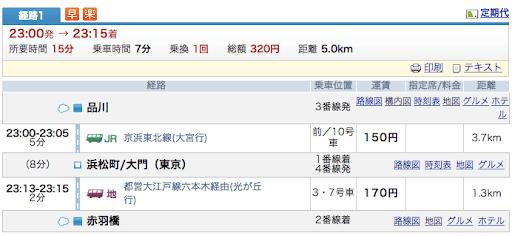 【走走東京】東京地鐵 輕鬆搞定
