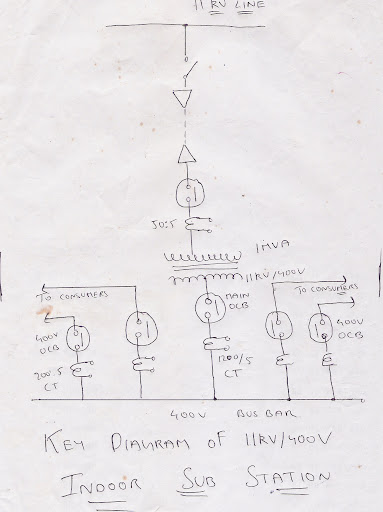 Single Line Diagram Electrical Symbols Images. Motor
