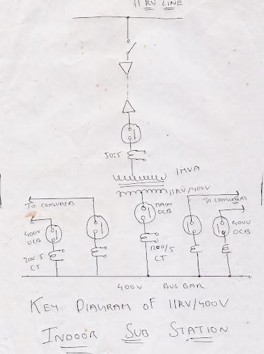 key diagram 11kv  400v indoor substation
