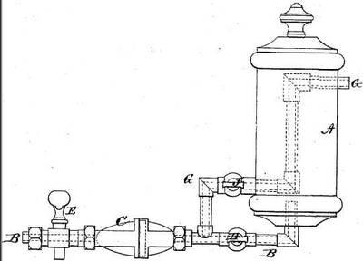 Steam Engine Lubrication Steam Engine Wear Wiring Diagram