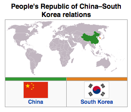 China - South Korea Relations