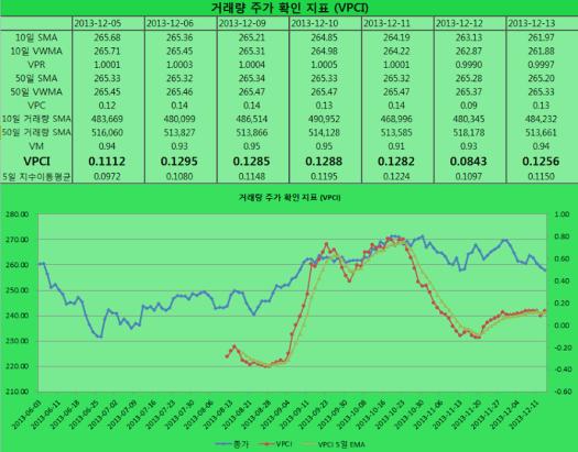 2013-12-13 VPCI