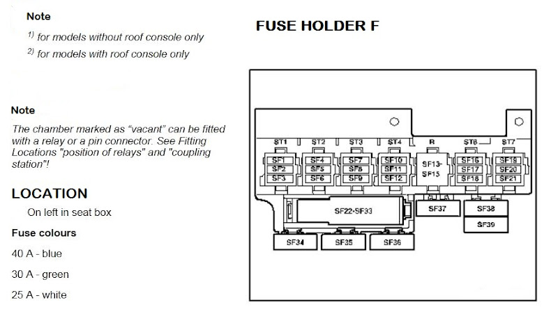 T5.2fuseboxF?resized665%2C3836ssld1 vw transporter 2001 fuse box diagram efcaviation com 1972 vw t4 transporter wiring diagram at aneh.co