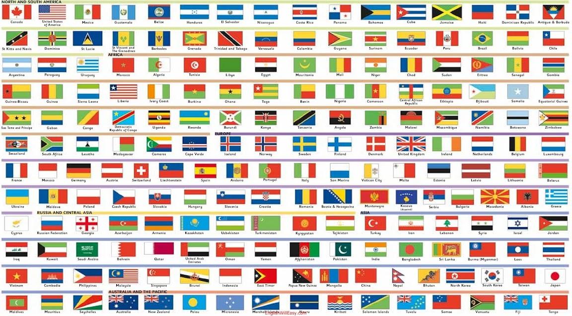 imágenes de las banderas del mundo con sus nombres