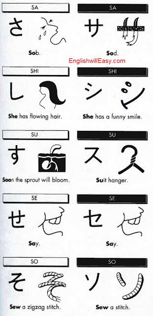 Hiragana - Katakana Picture Mnemonics