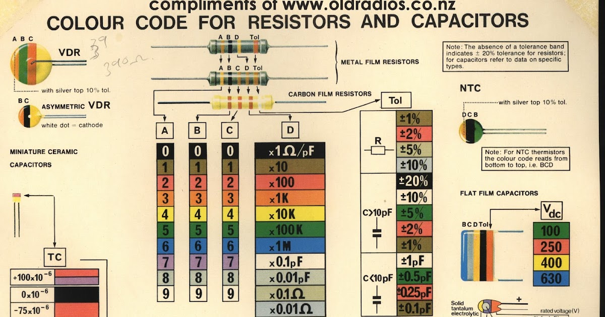 Schematic Symbols Pdf Together With Electrical Wiring Diagram Symbols