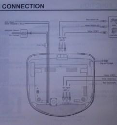 gm dvd wiring diagram wiring diagram forward gm dvd wiring diagram [ 1280 x 766 Pixel ]