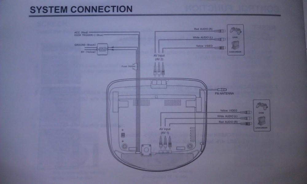 medium resolution of gm dvd wiring diagram wiring diagram forward gm dvd wiring diagram