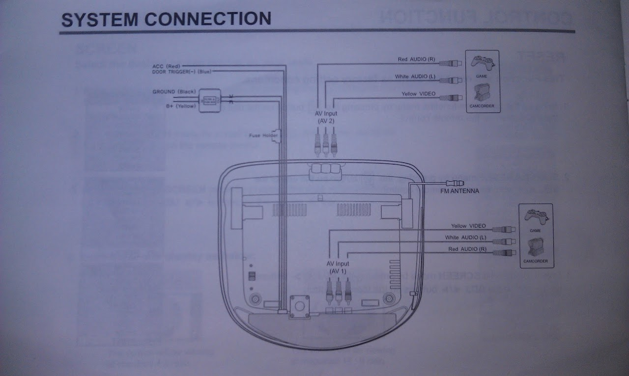 hight resolution of gm dvd wiring diagram wiring diagram forward gm dvd wiring diagram