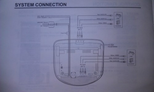 small resolution of gm dvd wiring diagram wiring diagram forward gm dvd wiring diagram