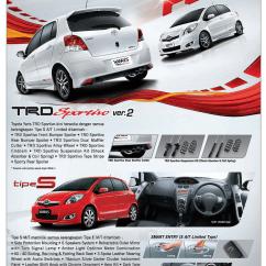 Grand New Avanza Veloz Matic Toyota Innova Venturer Brosur All Yaris Baru Tahun 2015