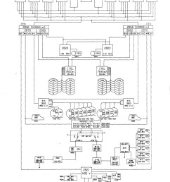 hardware configuration diagram for the ibm s 360 67 computer at u m in december [ 1131 x 1600 Pixel ]