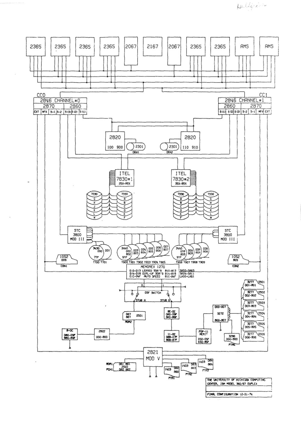 medium resolution of hardware configuration diagram for the ibm s 360 67 computer at u m in december