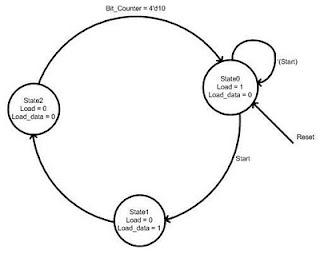 Proform Wiring Diagram Smart Car Diagrams Wiring Diagram