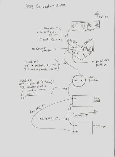 thor vegas wiring diagram