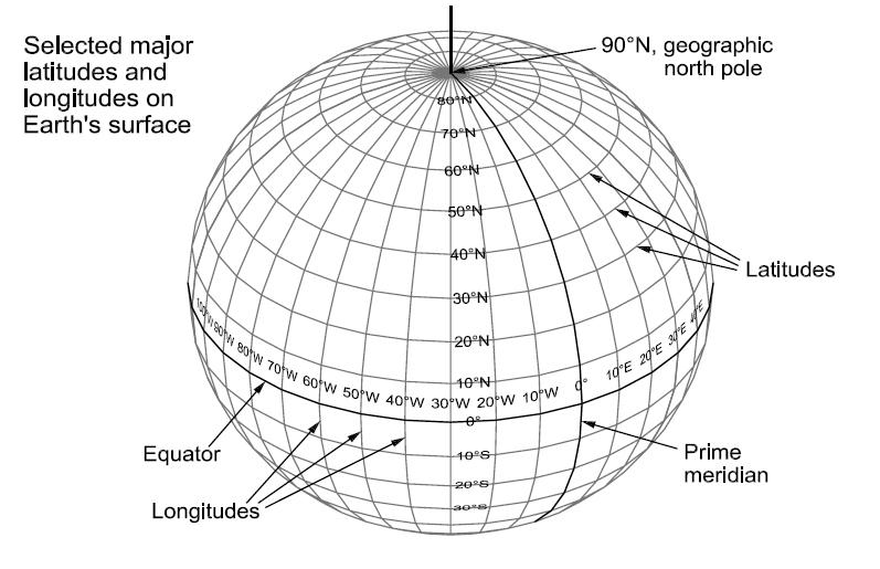 Geographic Coordinate Symbol Wilderness Navigation Guide