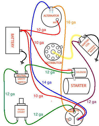 Diagram Basic Ignition Switch Wiring Diagram For Vehicle Get Free Image